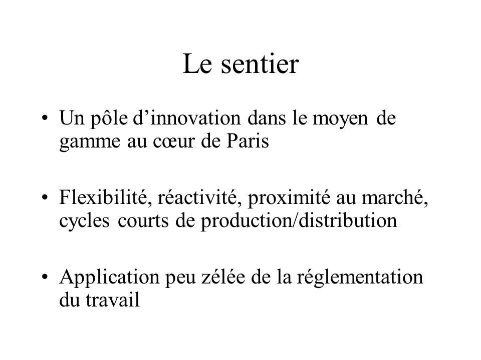 Le sentier Un pôle d'innovation dans le moyen de gamme au cœur de Paris Flexibilité, réactivité, proximité au marché, cycles courts de production/distribution Application peu zélée de la réglementation du travail