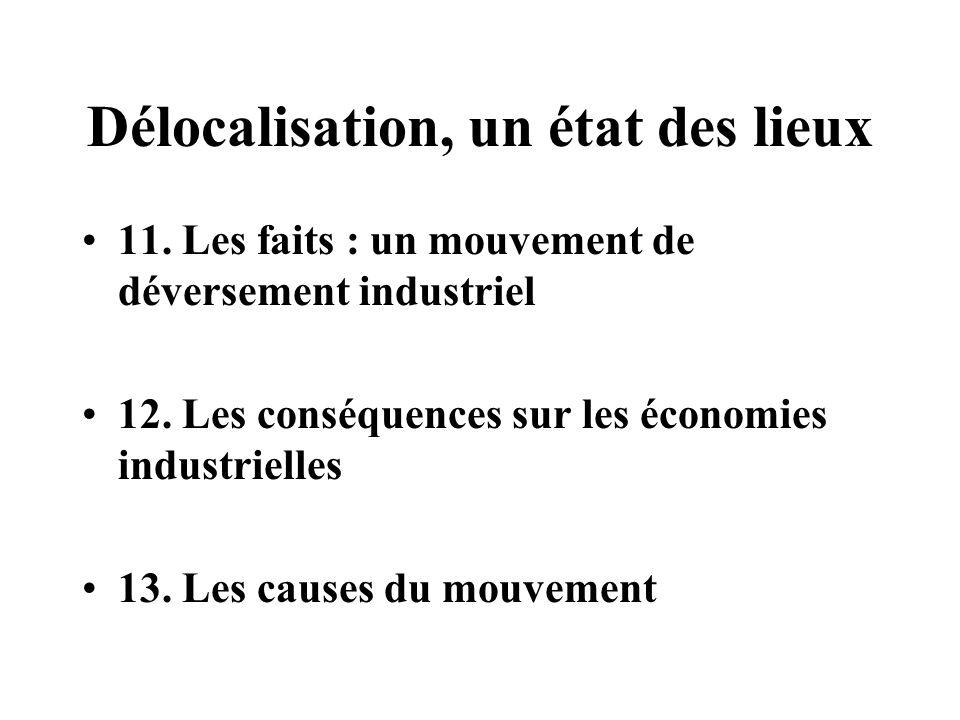 Délocalisation, un état des lieux 11. Les faits : un mouvement de déversement industriel 12. Les conséquences sur les économies industrielles 13. Les