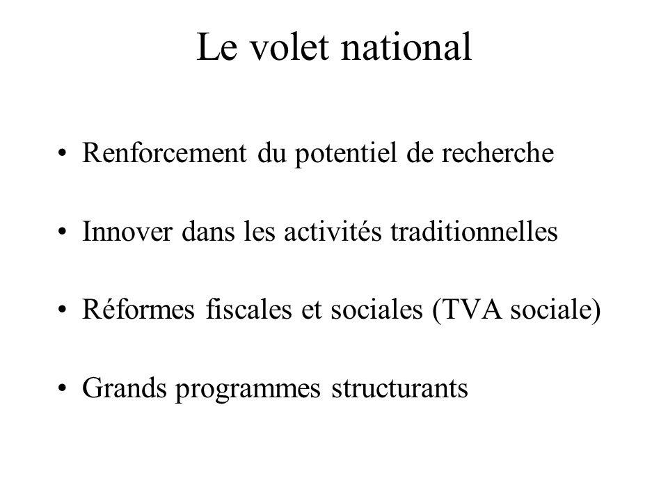 Le volet national Renforcement du potentiel de recherche Innover dans les activités traditionnelles Réformes fiscales et sociales (TVA sociale) Grands programmes structurants