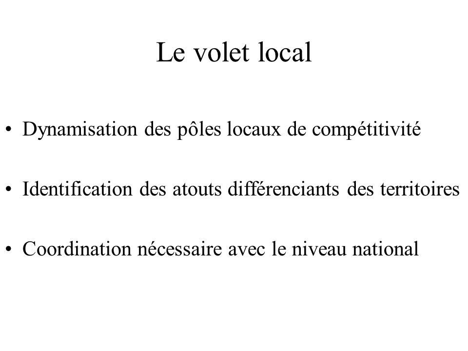 Dynamisation des pôles locaux de compétitivité Identification des atouts différenciants des territoires Coordination nécessaire avec le niveau national Le volet local