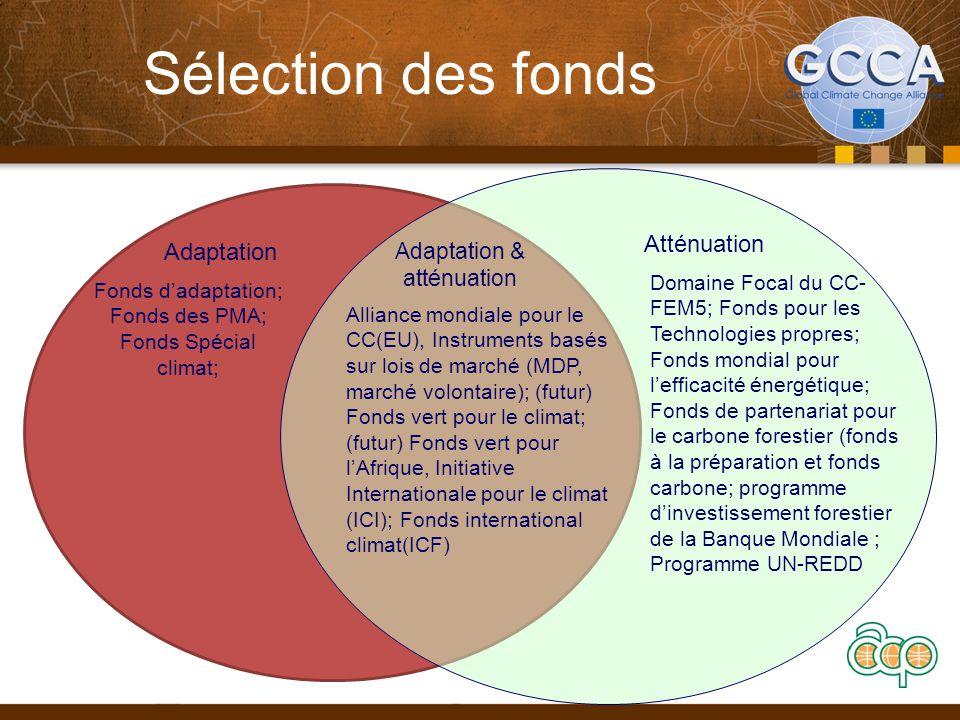 Sélection des fonds Adaptation Atténuation Adaptation & atténuation Fonds d'adaptation; Fonds des PMA; Fonds Spécial climat; Alliance mondiale pour le CC(EU), Instruments basés sur lois de marché (MDP, marché volontaire); (futur) Fonds vert pour le climat; (futur) Fonds vert pour l'Afrique, Initiative Internationale pour le climat (ICI); Fonds international climat(ICF) Domaine Focal du CC- FEM5; Fonds pour les Technologies propres; Fonds mondial pour l'efficacité énergétique; Fonds de partenariat pour le carbone forestier (fonds à la préparation et fonds carbone; programme d'investissement forestier de la Banque Mondiale ; Programme UN-REDD
