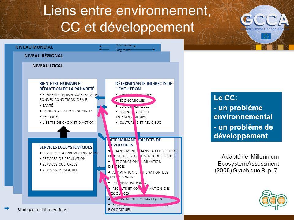 Liens entre environnement, CC et développement 3 BIEN-ÊTRE HUMAIN ET RÉDUCTION DE LA PAUVRETÉ  ÉLÉMENTS INDISPENSABLES À DE BONNES CONDITIONS DE VIE