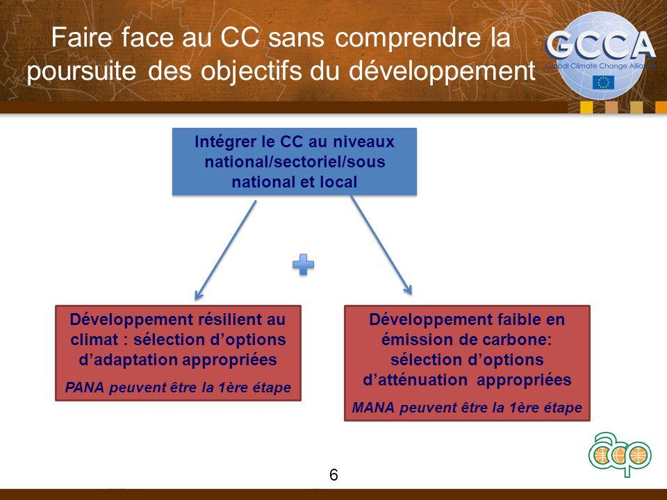 Faire face au CC sans comprendre la poursuite des objectifs du développement 6 Intégrer le CC au niveaux national/sectoriel/sous national et local Dév