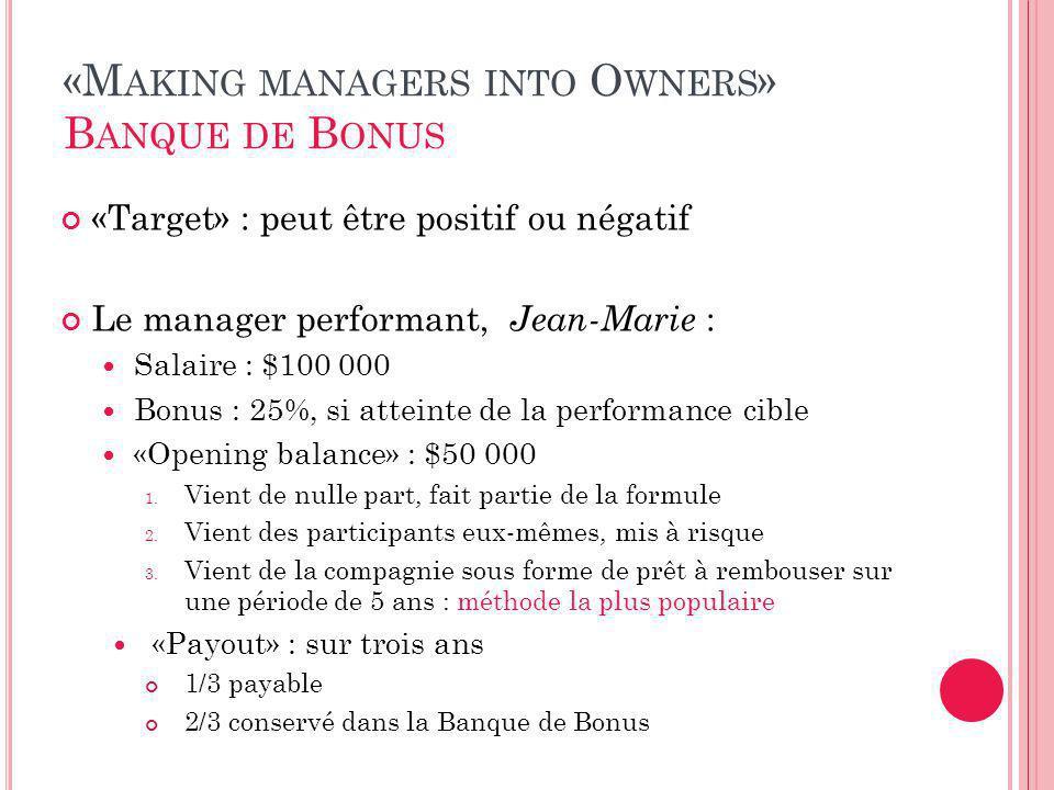 «M AKING MANAGERS INTO O WNERS » B ANQUE DE B ONUS «Target» : peut être positif ou négatif Le manager performant, Jean-Marie : Salaire : $100 000 Bonus : 25%, si atteinte de la performance cible «Opening balance» : $50 000 1.