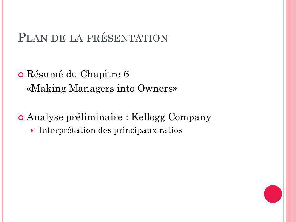 P LAN DE LA PRÉSENTATION Résumé du Chapitre 6 «Making Managers into Owners» Analyse préliminaire : Kellogg Company Interprétation des principaux ratios