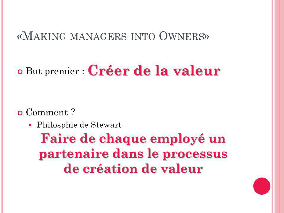 «M AKING MANAGERS INTO O WNERS » But premier : Comment .