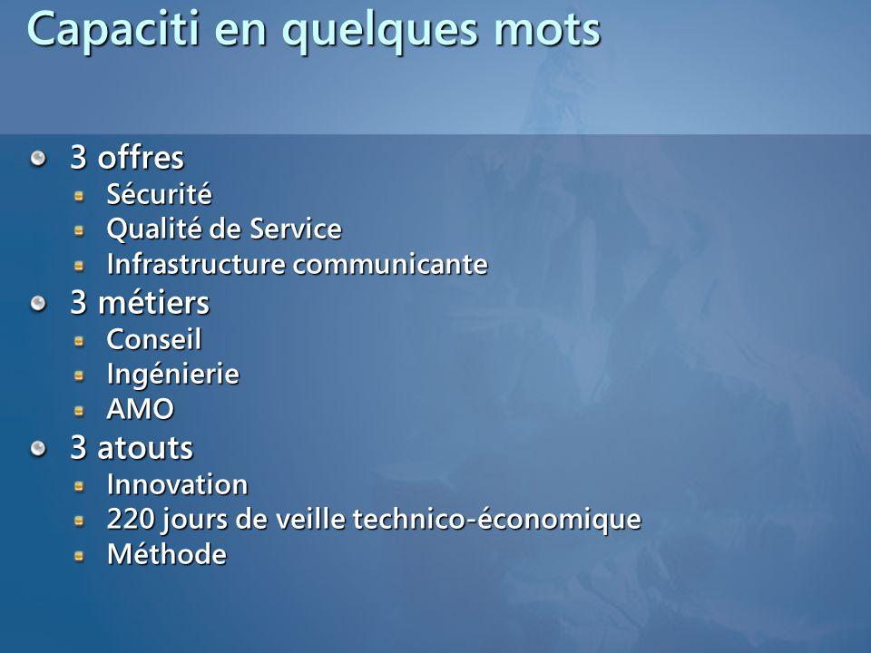 Capaciti en quelques mots 3 offres Sécurité Qualité de Service Infrastructure communicante 3 métiers ConseilIngénierieAMO 3 atouts Innovation 220 jours de veille technico-économique Méthode