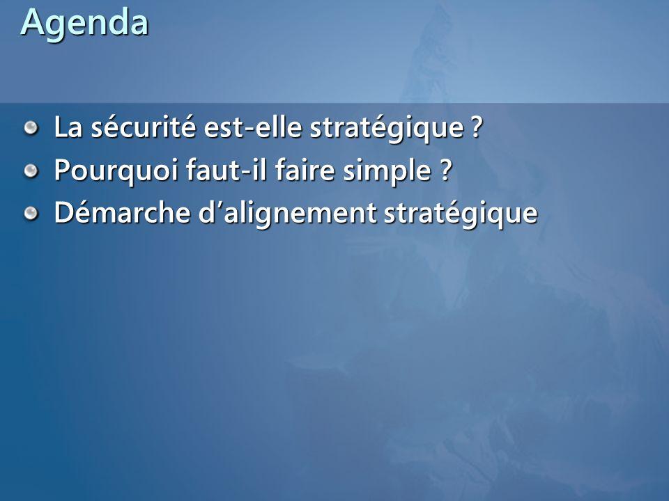 Agenda La sécurité est-elle stratégique ? Pourquoi faut-il faire simple ? Démarche d'alignement stratégique
