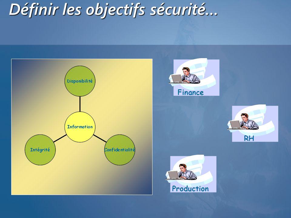 Définir les objectifs sécurité… FinanceRH Production
