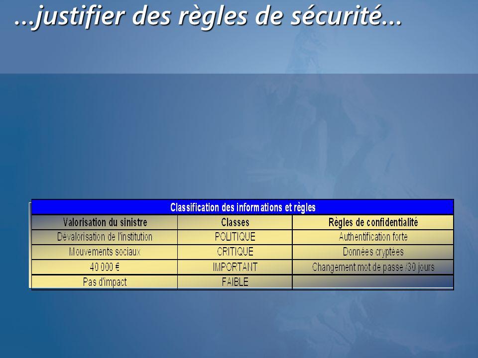 …justifier des règles de sécurité…