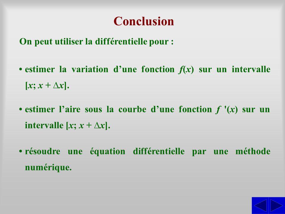 Conclusion estimer la variation d'une fonction f(x) sur un intervalle [x; x + ∆x]. estimer l'aire sous la courbe d'une fonction f '(x) sur un interval