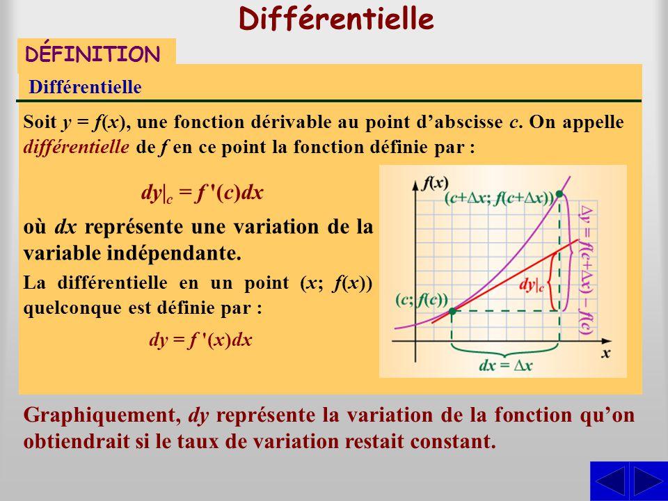 Différentielle DÉFINITION Différentielle Soit y = f(x), une fonction dérivable au point d'abscisse c. On appelle différentielle de f en ce point la fo