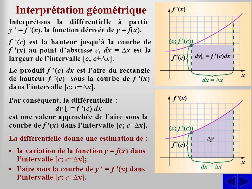 S Interprétation géométrique Interprétons la différentielle à partir y ' = f '(x), la fonction dérivée de y = f(x). f '(c) est la hauteur jusqu'à la c
