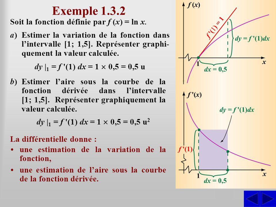 S S dy | 1 = f '(1) dx = 1  0,5 = 0,5 u La différentielle donne : Soit la fonction définie par f (x) = ln x. Exemple 1.3.2 a)Estimer la variation de