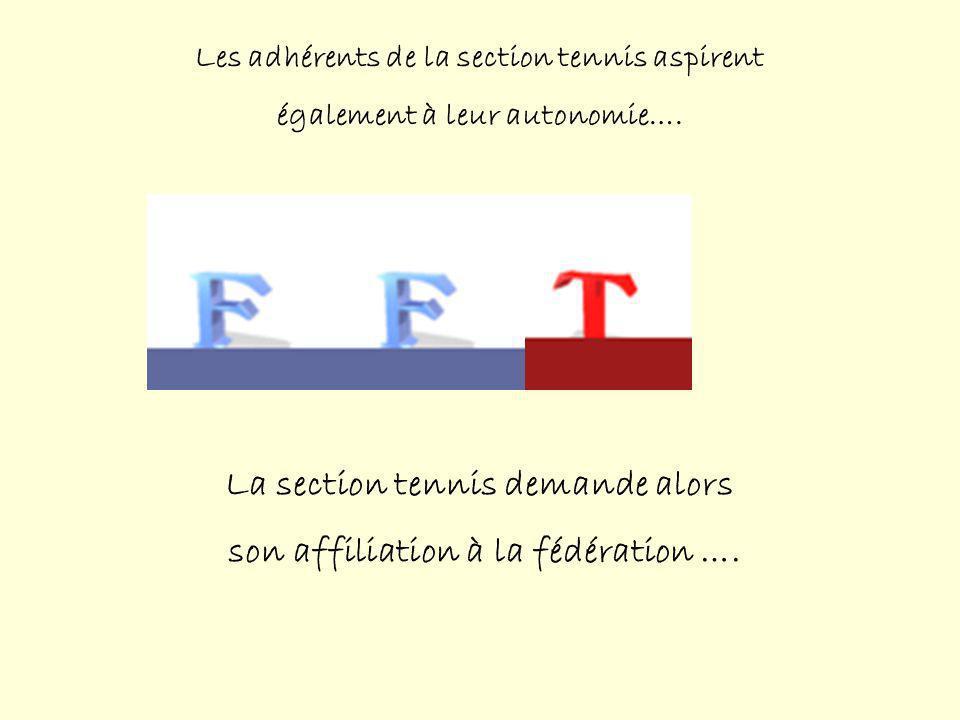 Les adhérents de la section tennis aspirent également à leur autonomie…. La section tennis demande alors son affiliation à la fédération ….