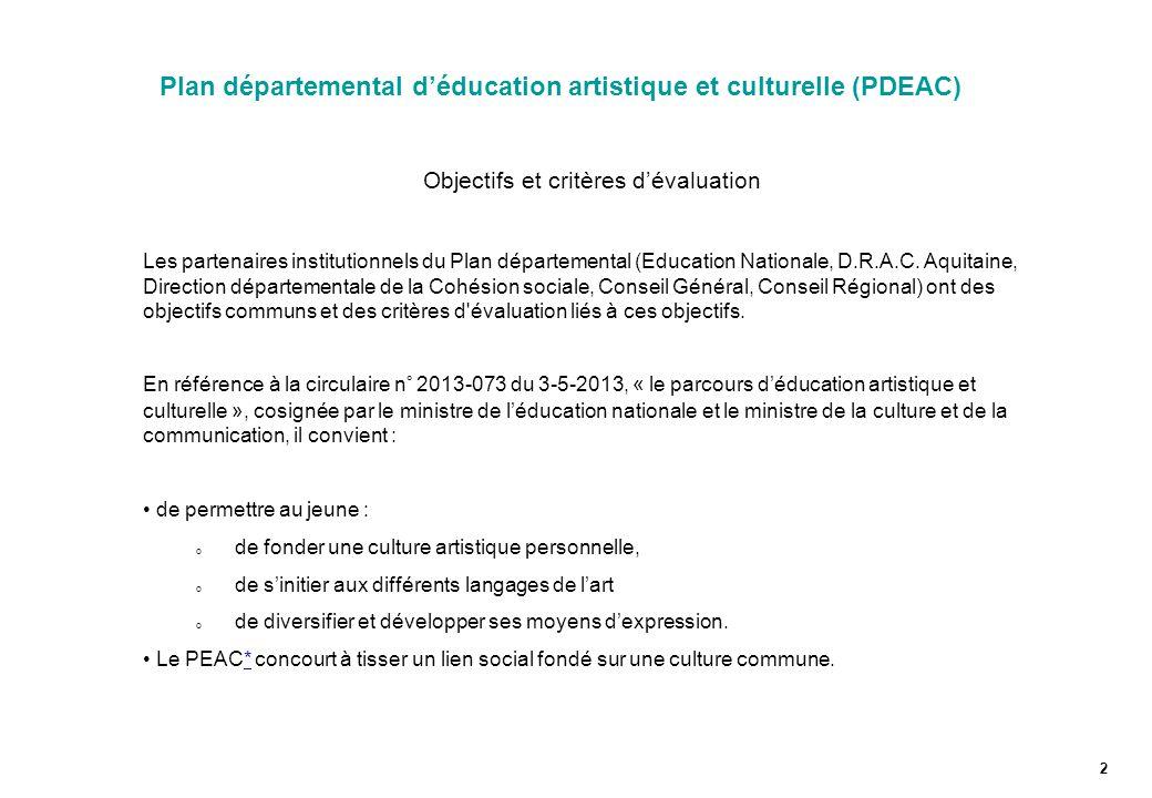 Pour la troisième année, la DSDEN, en partenariat avec le CCDP 64, a proposé trois rendez-vous Histoire des Arts au printemps 2013.