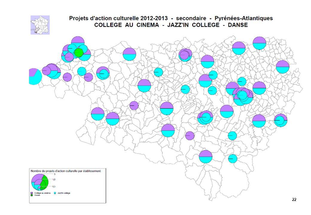 Répartition selon les dominantes artistiques et culturelles Primaire public et privé DominanteProjets 2012-13 effectifs 2012-13 % effectifs 2012-2013 nb projets 2011-12 effectifs 2011-12 % effectifs 2011-2012 architecture/patrimoine2380,24% 000,00% arts visuels143302,09% 102013,42% cinéma*5609838,58% 81722,92% Cirque123352,12% 143085,24% danse*5618239,11% 5273146,43% Dominantes croisées316724,25% 3369811,87% lecture-écriture3710,45% 000,00% musique*18169910,75% 28129822,07% Sciences environnement41030,65% 4891,51% théâtre142781,76% 183856,55% Total10815806100,00% 1205882100,00% 23 *Dont projets départementaux : Rencontres enfants chanteurs : 55 classes – 1222 élèves * Rencontres enfants danseurs : 215 classes – 4722 élèves * Ecole et cinéma : 282 classes – 6016 élèves