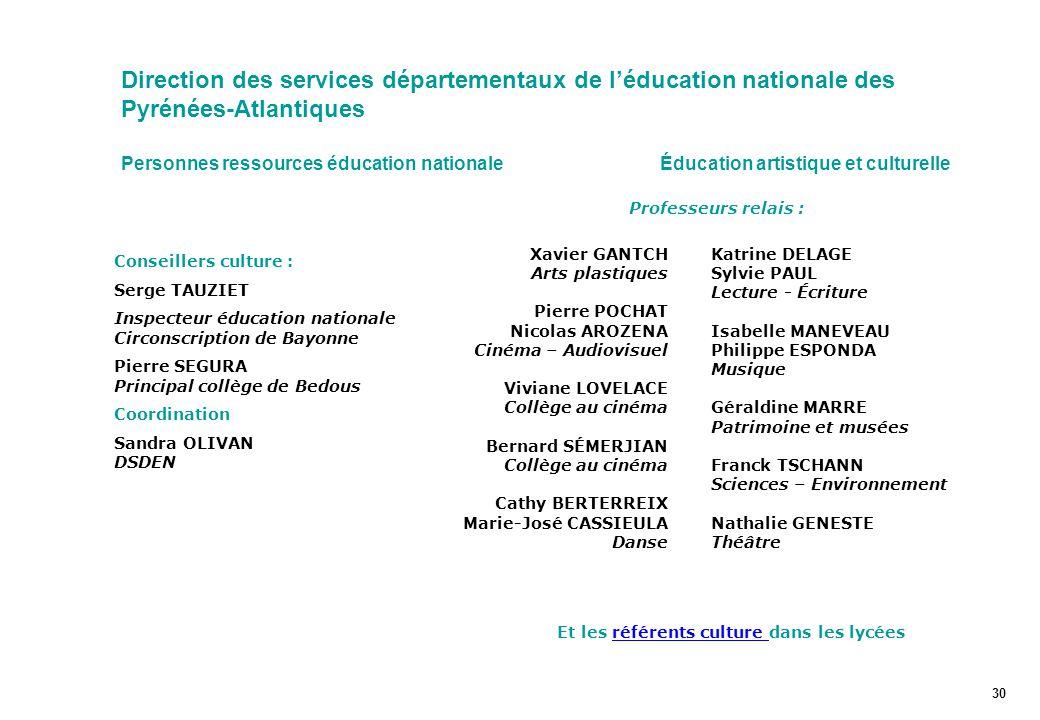 Conseillers pédagogiques départementaux : Marie-Odile ONSTANS Sylvain JOUSSET E.P.S.