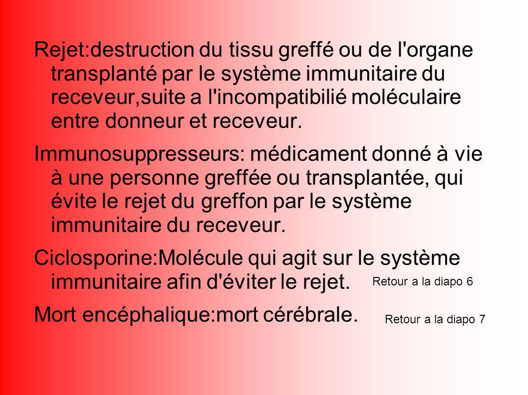 Rejet:destruction du tissu greffé ou de l'organe transplanté par le système immunitaire du receveur,suite a l'incompatibilié moléculaire entre donneur