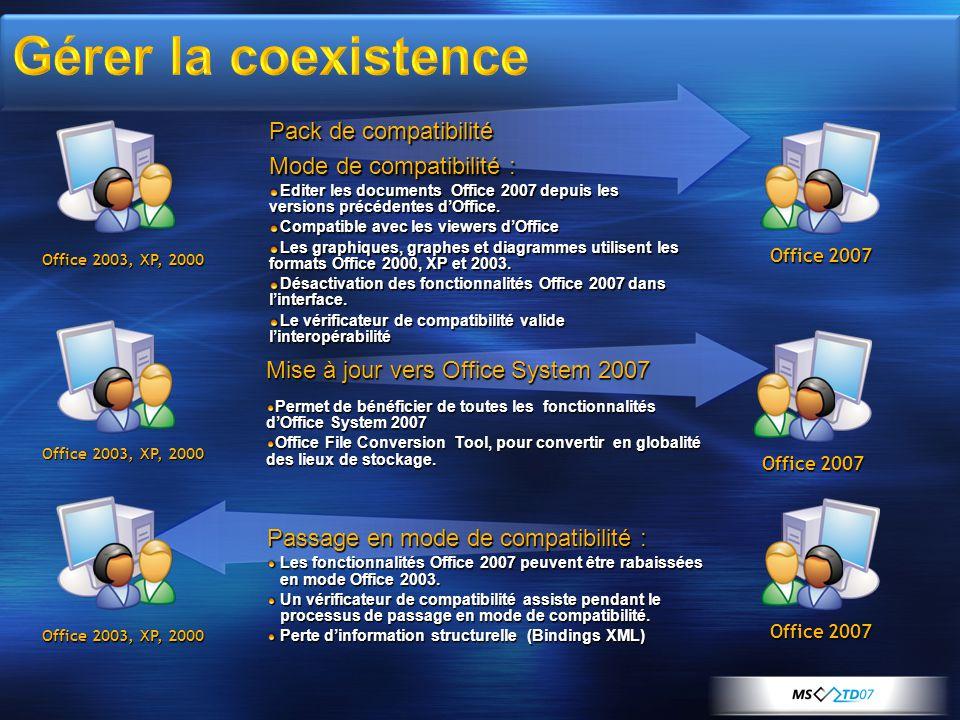 Pack de compatibilité Mode de compatibilité : Editer les documents Office 2007 depuis les versions précédentes d'Office. Compatible avec les viewers d