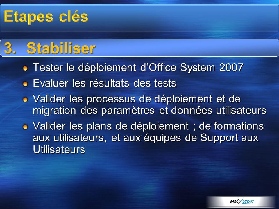 3.Stabiliser Tester le déploiement d'Office System 2007 Evaluer les résultats des tests Valider les processus de déploiement et de migration des paramètres et données utilisateurs Valider les plans de déploiement ; de formations aux utilisateurs, et aux équipes de Support aux Utilisateurs 3.Stabiliser