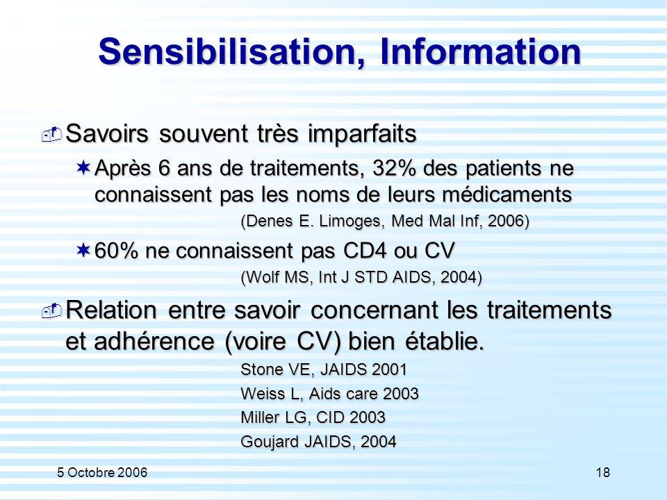 5 Octobre 200618 Sensibilisation, Information  Savoirs souvent très imparfaits  Après 6 ans de traitements, 32% des patients ne connaissent pas les