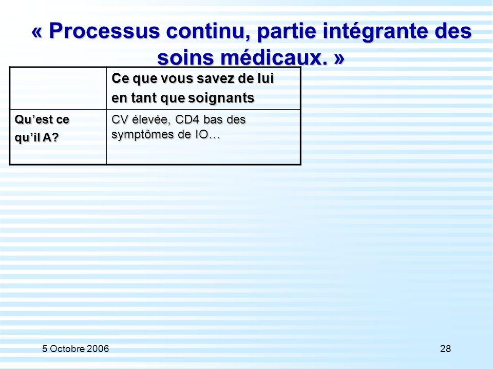 5 Octobre 200628 « Processus continu, partie intégrante des soins médicaux. » Ce que vous savez de lui en tant que soignants Qu'est ce qu'il A? CV éle