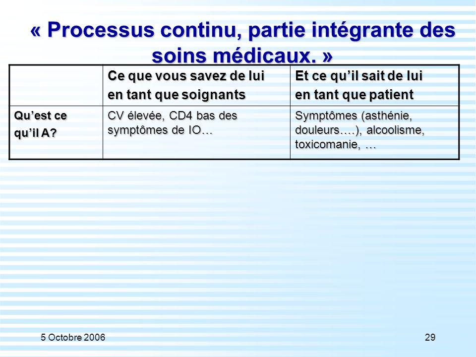 5 Octobre 200629 « Processus continu, partie intégrante des soins médicaux. » Ce que vous savez de lui en tant que soignants Et ce qu'il sait de lui e