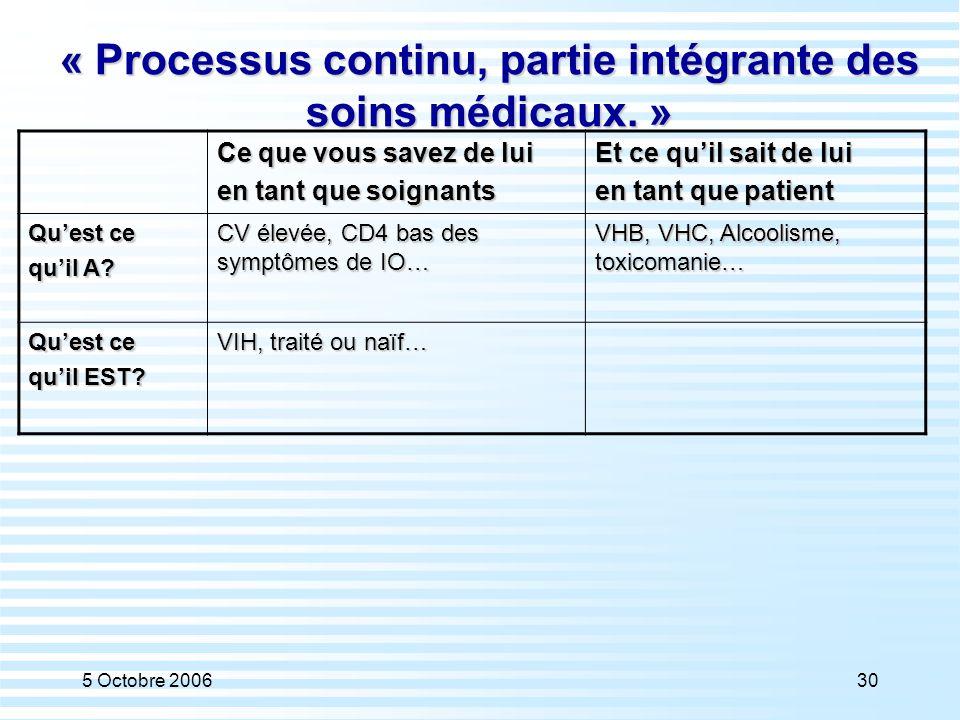 5 Octobre 200630 « Processus continu, partie intégrante des soins médicaux. » Ce que vous savez de lui en tant que soignants Et ce qu'il sait de lui e
