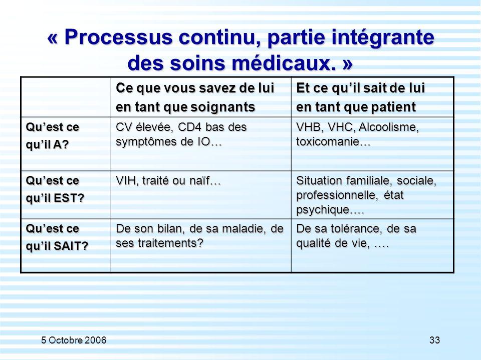 5 Octobre 200633 « Processus continu, partie intégrante des soins médicaux. » Ce que vous savez de lui en tant que soignants Et ce qu'il sait de lui e