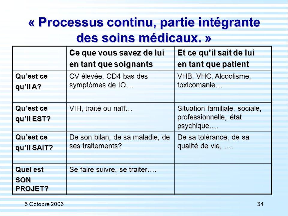 5 Octobre 200634 « Processus continu, partie intégrante des soins médicaux. » Ce que vous savez de lui en tant que soignants Et ce qu'il sait de lui e
