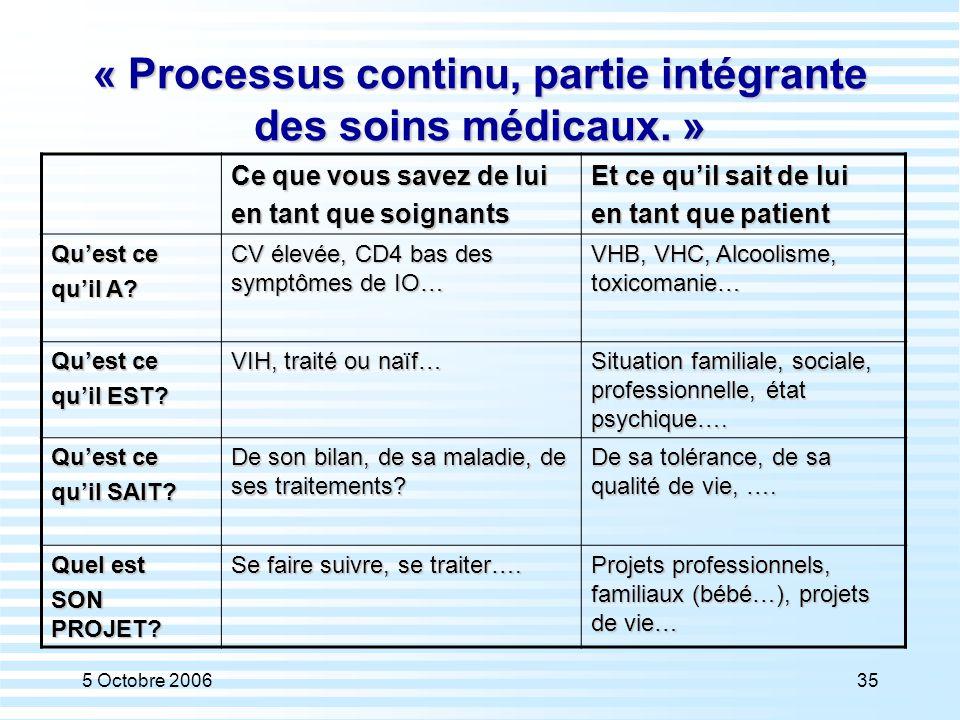 5 Octobre 200635 « Processus continu, partie intégrante des soins médicaux. » Ce que vous savez de lui en tant que soignants Et ce qu'il sait de lui e