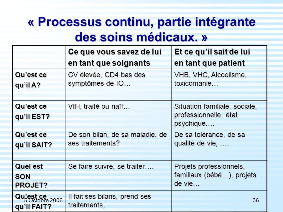 5 Octobre 200636 « Processus continu, partie intégrante des soins médicaux. » Ce que vous savez de lui en tant que soignants Et ce qu'il sait de lui e