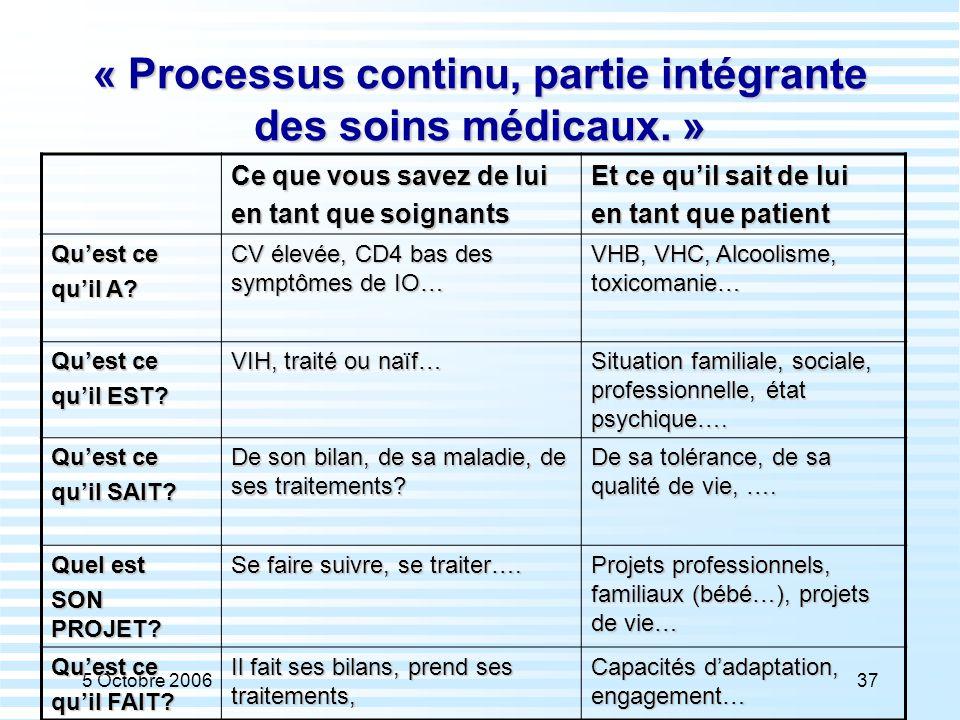 5 Octobre 200637 « Processus continu, partie intégrante des soins médicaux. » Ce que vous savez de lui en tant que soignants Et ce qu'il sait de lui e