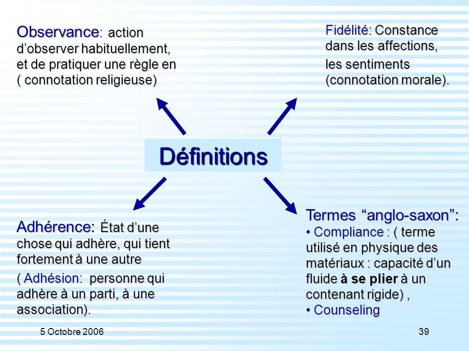 5 Octobre 200639 Définitions Observance : action d'observer habituellement, et de pratiquer une règle en ( connotation religieuse) Fidélité: Constance