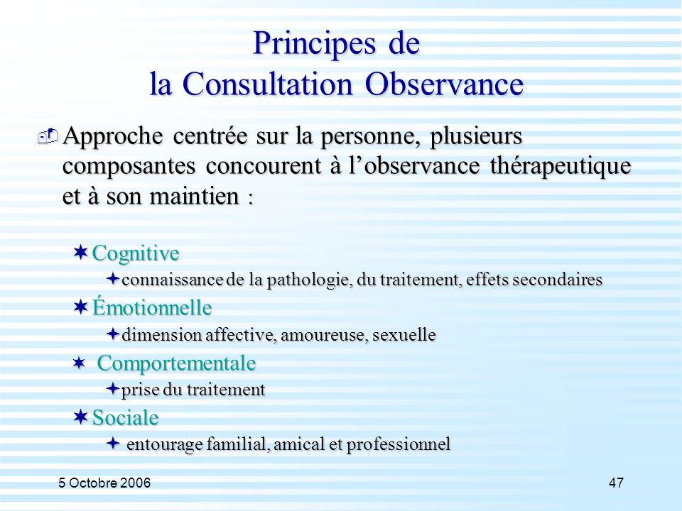 5 Octobre 200647 Principes de la Consultation Observance  Approche centrée sur la personne, plusieurs composantes concourent à l'observance thérapeut