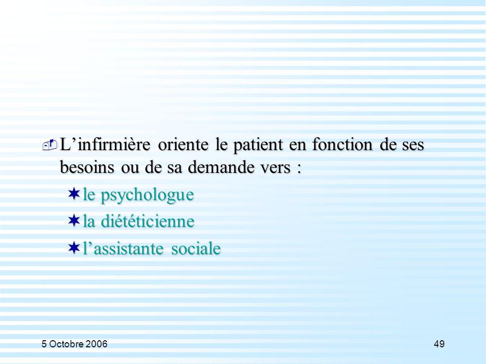 5 Octobre 200649  L'infirmière oriente le patient en fonction de ses besoins ou de sa demande vers :  le psychologue  la diététicienne  l'assistan
