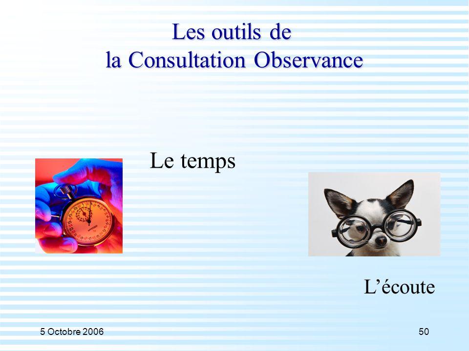 5 Octobre 200650 Les outils de la Consultation Observance Le temps L'écoute