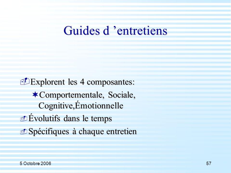 5 Octobre 200657 Guides d 'entretiens  Explorent les 4 composantes:  Comportementale, Sociale, Cognitive,Émotionnelle  Évolutifs dans le temps  Sp