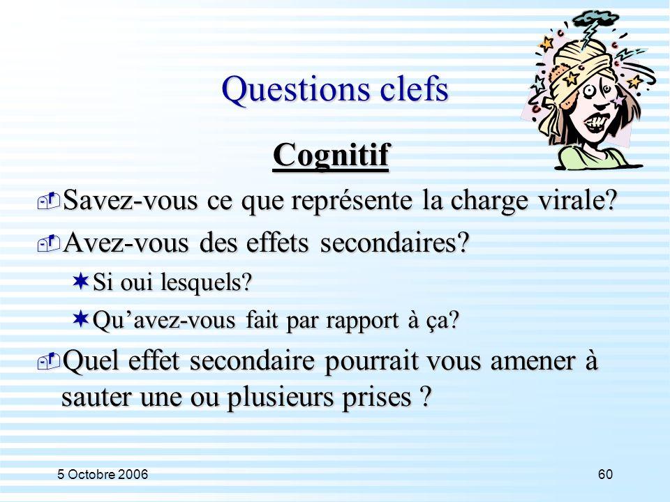 5 Octobre 200660 Questions clefs Cognitif  Savez-vous ce que représente la charge virale?  Avez-vous des effets secondaires?  Si oui lesquels?  Qu