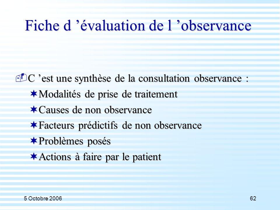 5 Octobre 200662 Fiche d 'évaluation de l 'observance  C 'est une synthèse de la consultation observance :  Modalités de prise de traitement  Cause