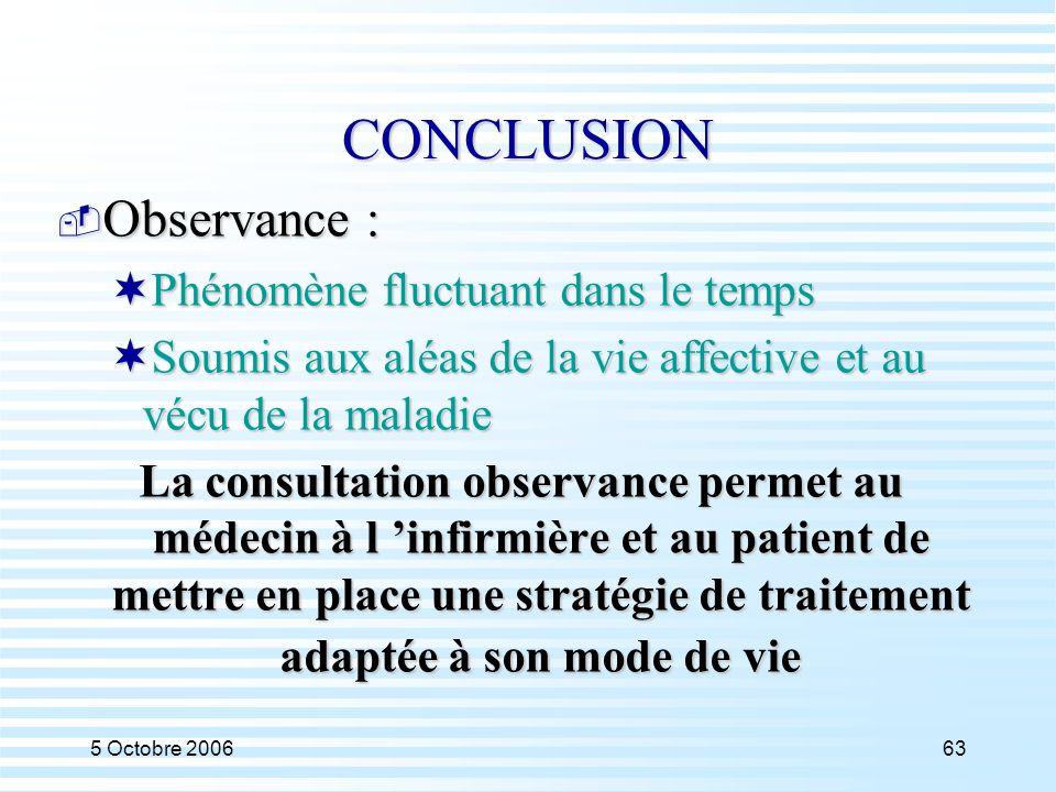 5 Octobre 200663 CONCLUSION  Observance :  Phénomène fluctuant dans le temps  Soumis aux aléas de la vie affective et au vécu de la maladie La cons