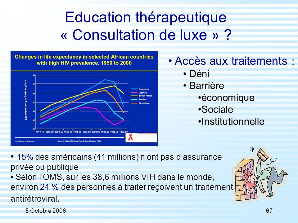 5 Octobre 200667 Education thérapeutique « Consultation de luxe » ? Accès aux traitements : Déni Barrière économique Sociale Institutionnelle 15% des