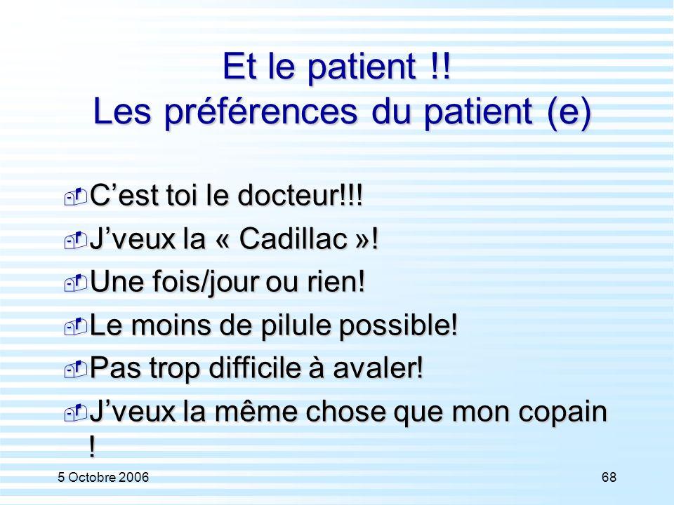 5 Octobre 200668 Et le patient !! Les préférences du patient (e)  C'est toi le docteur!!!  J'veux la « Cadillac »!  Une fois/jour ou rien!  Le moi