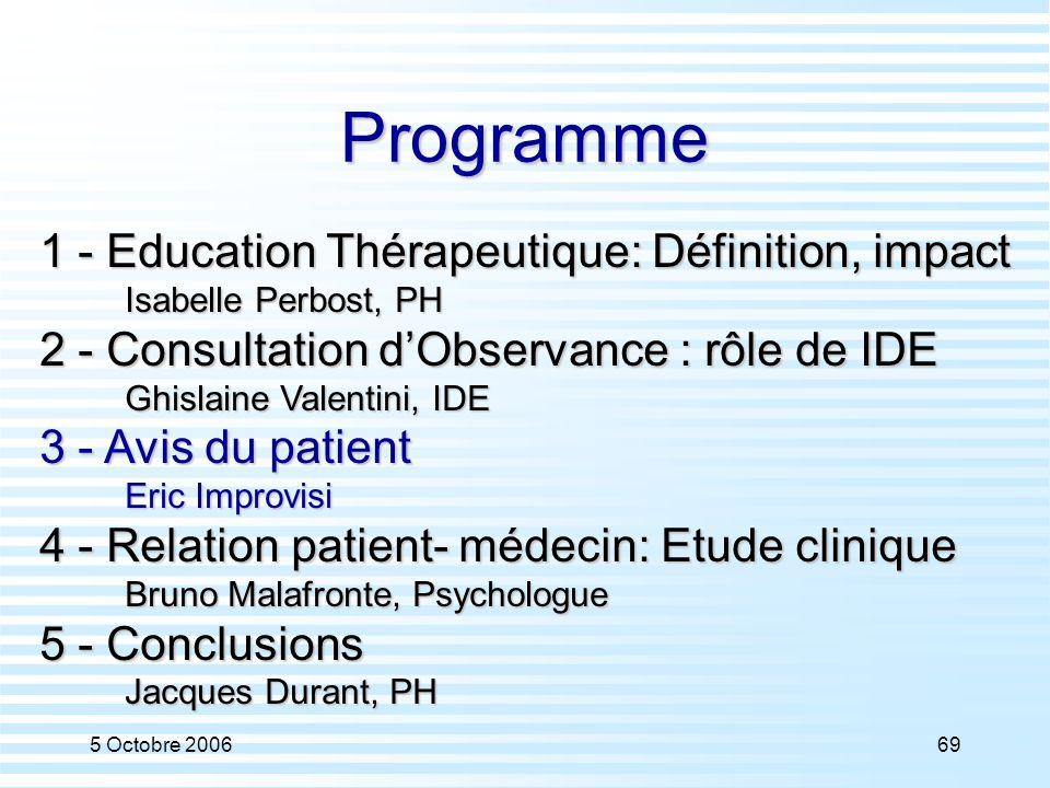 5 Octobre 200669 Programme 1 - Education Thérapeutique: Définition, impact Isabelle Perbost, PH 2 - Consultation d'Observance : rôle de IDE Ghislaine