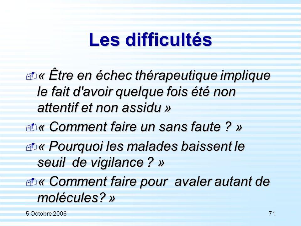 5 Octobre 200671 Les difficultés  « Être en échec thérapeutique implique le fait d'avoir quelque fois été non attentif et non assidu »  « Comment fa