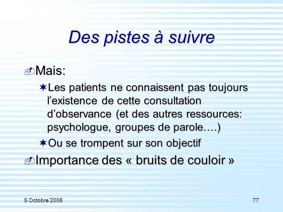 5 Octobre 200677 Des pistes à suivre  Mais:  Les patients ne connaissent pas toujours l'existence de cette consultation d'observance (et des autres