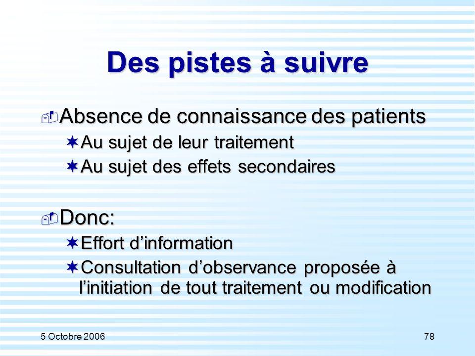 5 Octobre 200678 Des pistes à suivre  Absence de connaissance des patients  Au sujet de leur traitement  Au sujet des effets secondaires  Donc: 