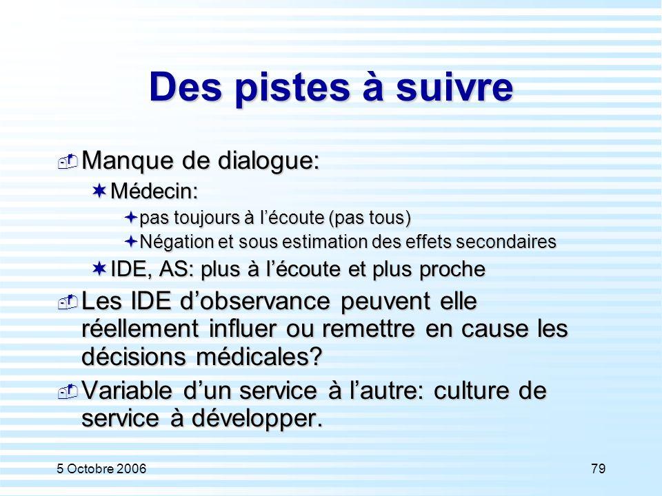 5 Octobre 200679 Des pistes à suivre  Manque de dialogue:  Médecin:  pas toujours à l'écoute (pas tous)  Négation et sous estimation des effets se