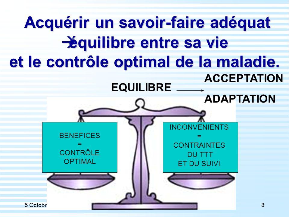 5 Octobre 20068  équilibre entre sa vie et le contrôle optimal de la maladie. EQUILIBRE BENEFICES = CONTRÔLE OPTIMAL INCONVENIENTS = CONTRAINTES DU T